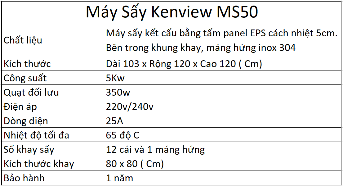 Kenview cung cấp máy sấy cá tại Quảng Ninh. 0978280912