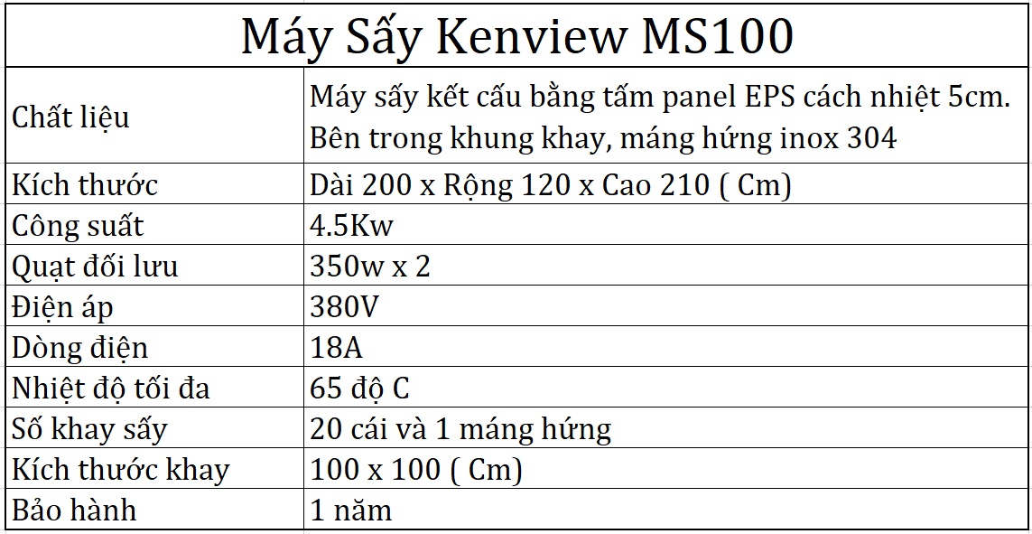 THÔNG SỐ KỸ THUẬT MODEL MS100