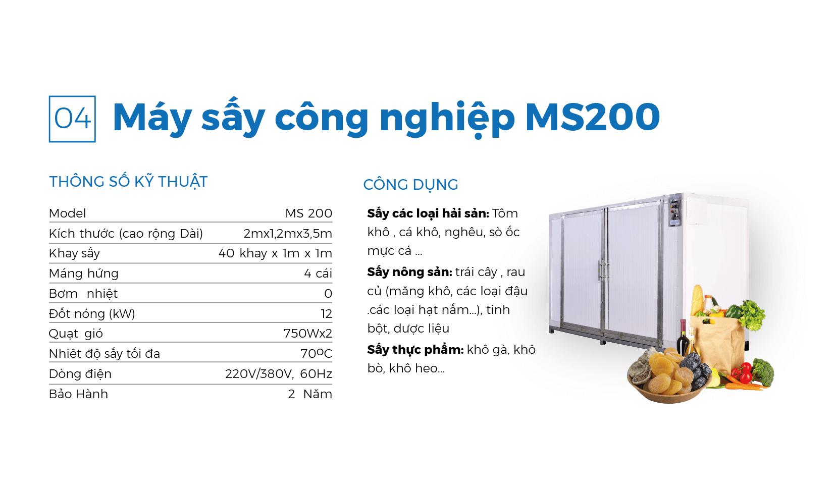 Thông số kỹ thuật MS200