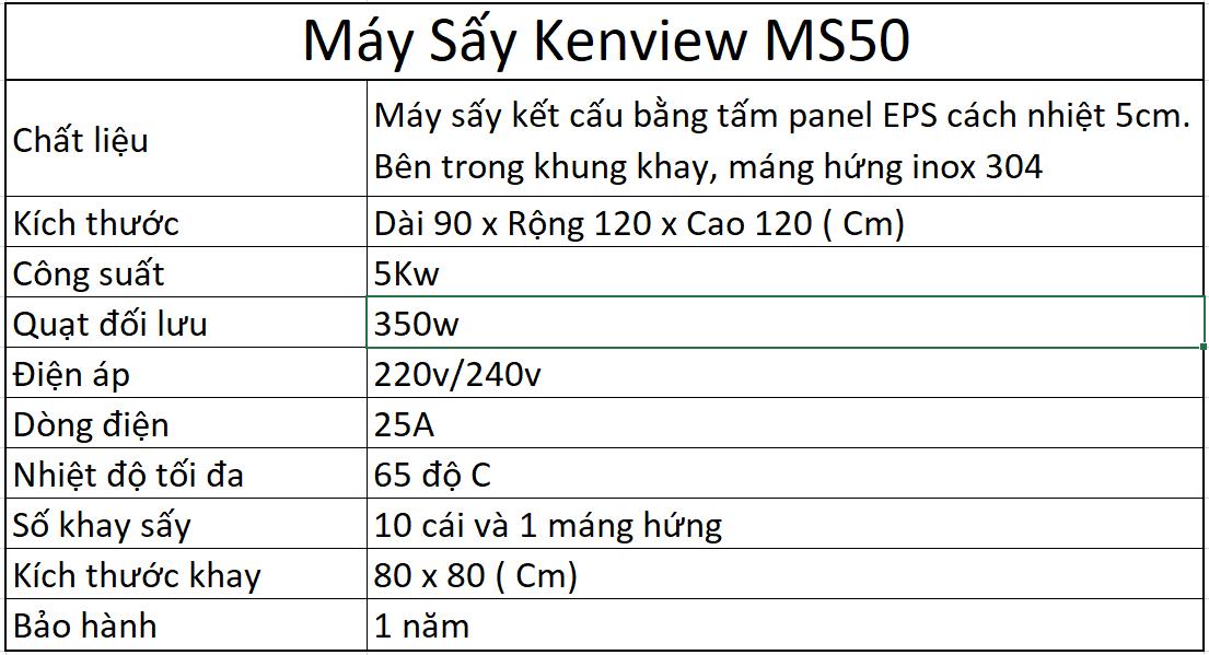 Thông số kỹ thuật máy sấy Kenview ms50