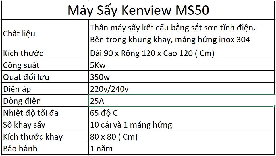 Kenview cung cấp máy sấy khô gà tại Đà Nẵng. 0978.280.912