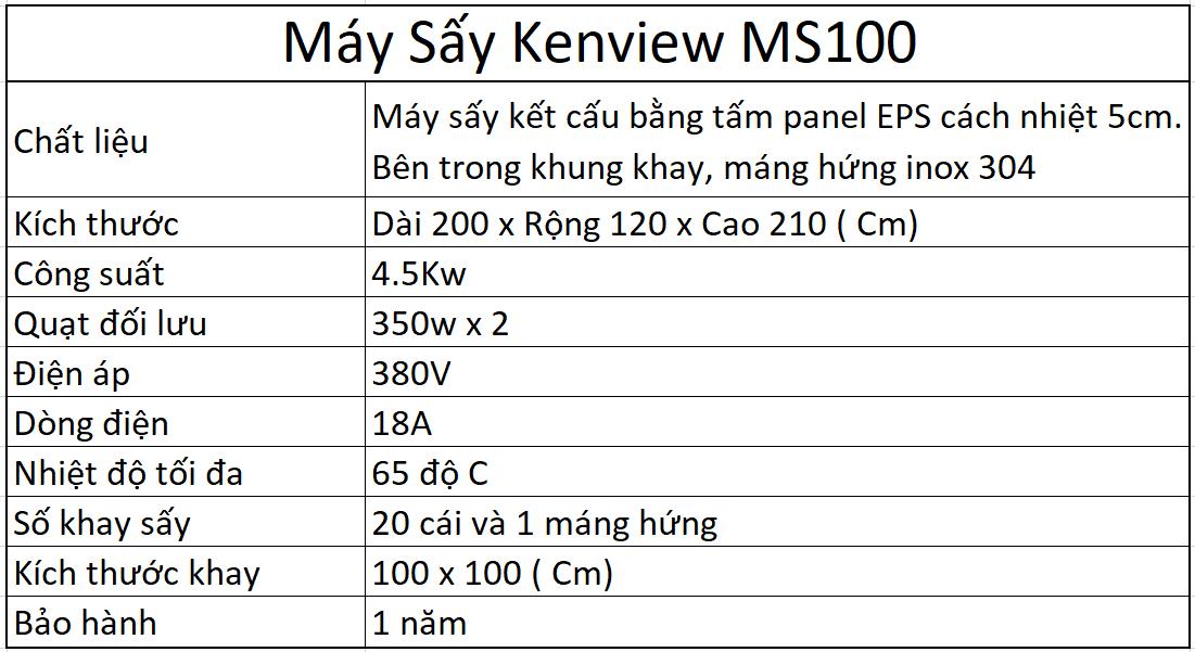 Các dòng máy sấy công nghiệp chuyên nghiệp Kenview