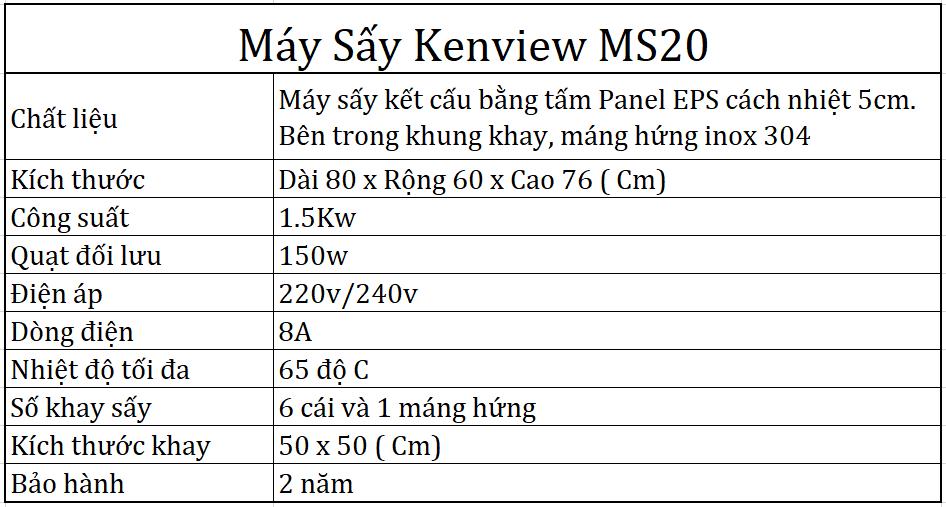 Thông số kỹ thuật máy sấy Kenview